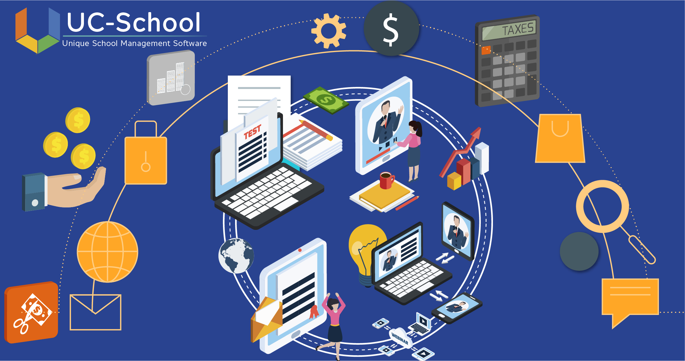 third party integration in school software